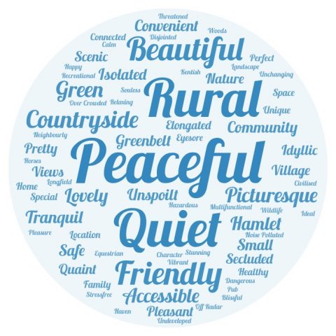 picture of words used to describe Fawkham, of which Peaceful, Rural, quiet, Beautiful and Friendly are the largest in size